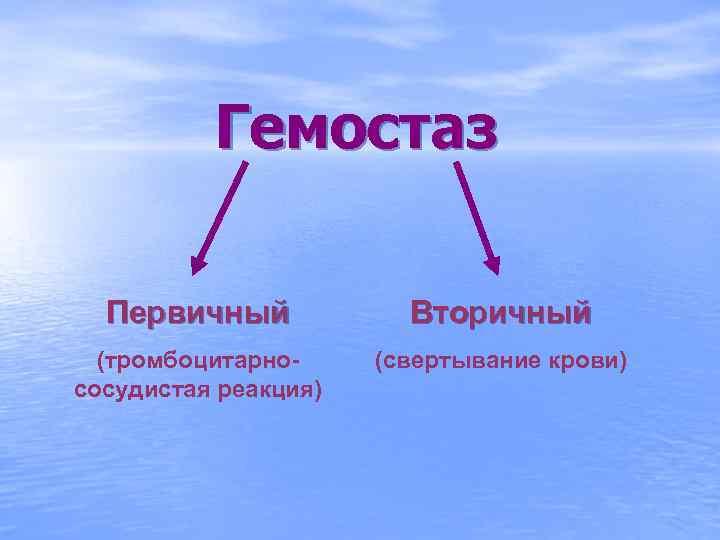 Гемостаз  Первичный   Вторичный  (тромбоцитарно- (свертывание крови) сосудистая