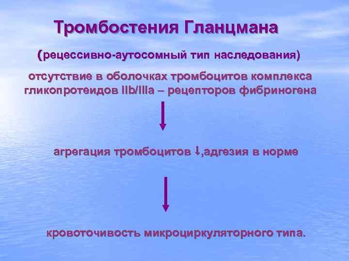 Тромбостения Гланцмана  (рецессивно-аутосомный тип наследования) отсутствие в оболочках тромбоцитов комплекса гликопротеидов