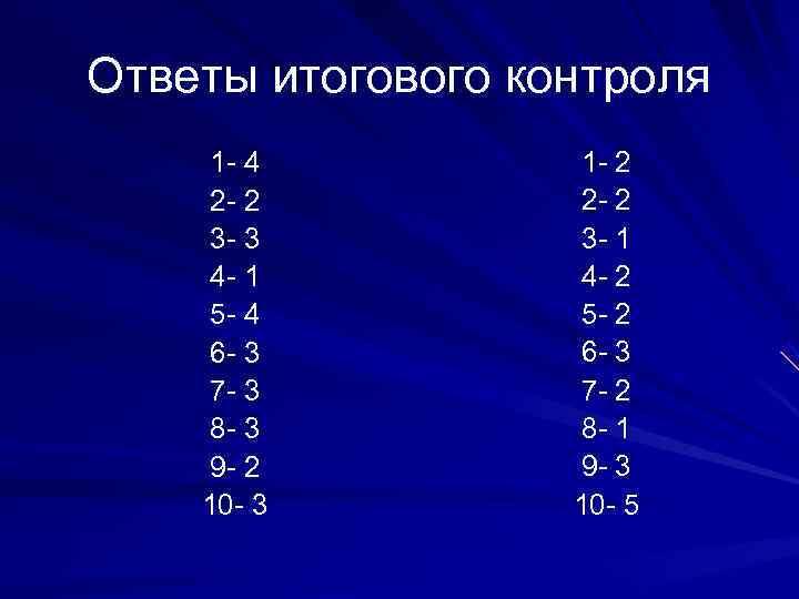 Ответы итогового контроля 1 - 4  1 - 2 2 - 2 3