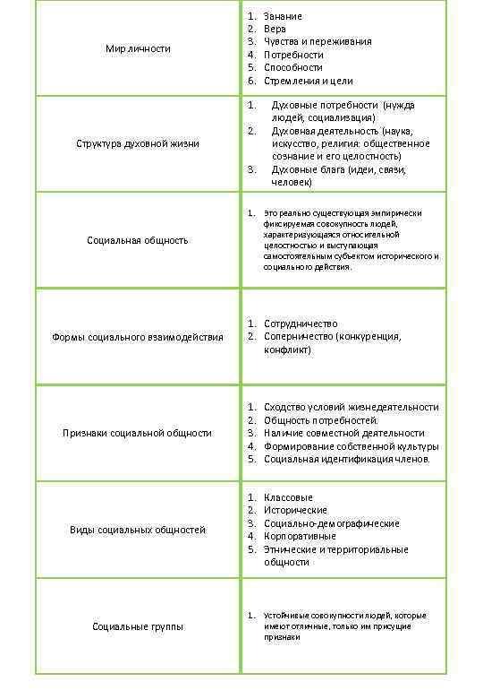 1.  Занание