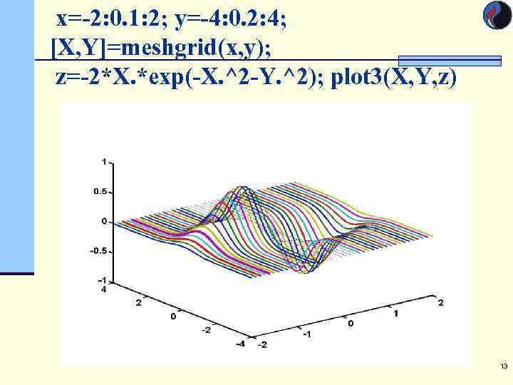 x=-2: 0. 1: 2; y=-4: 0. 2: 4;    [X, Y]=meshgrid(x,