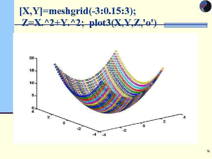 [X, Y]=meshgrid(-3: 0. 15: 3); Z=X. ^2+Y. ^2;  plot 3(X, Y, Z, 'o')