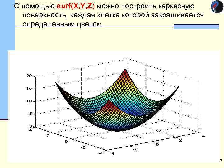 С помощью surf(X, Y, Z) можно построить каркасную  поверхность, каждая клетка которой закрашивается