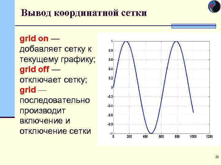 Вывод координатной сетки grid on — добавляет сетку к текущему графику; grid off —