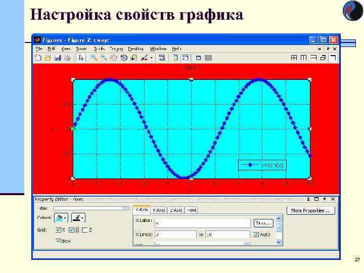 Настройка свойств графика       27
