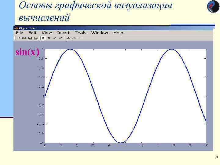 Основы графической визуализации вычислений  sin(x)    3