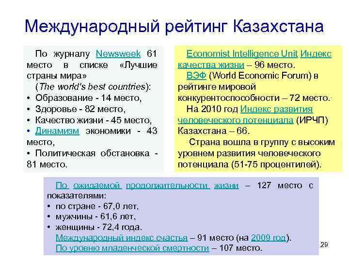 Международный рейтинг Казахстана  По журналу Newsweek 61