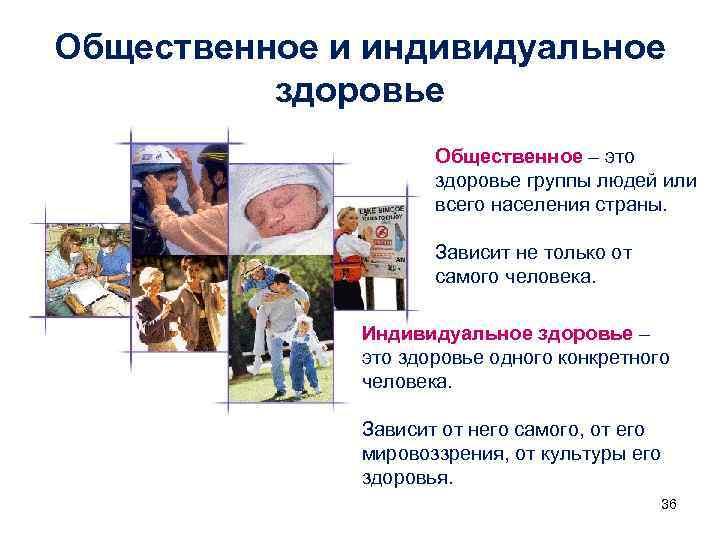 Общественное и индивидуальное  здоровье     Общественное – это