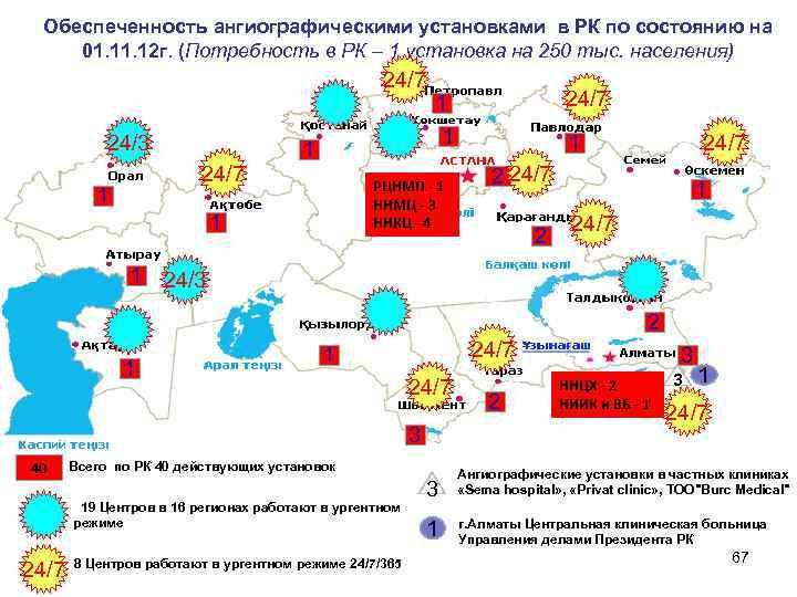 Обеспеченность ангиографическими установками в РК по состоянию на  01. 12 г. (Потребность