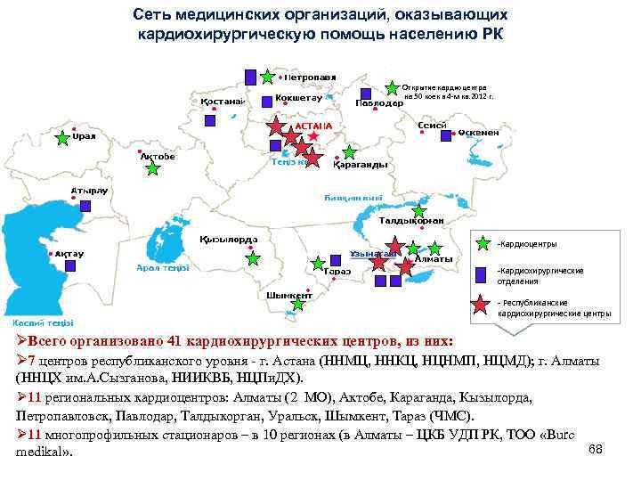 Сеть медицинских организаций, оказывающих   кардиохирургическую помощь населению РК