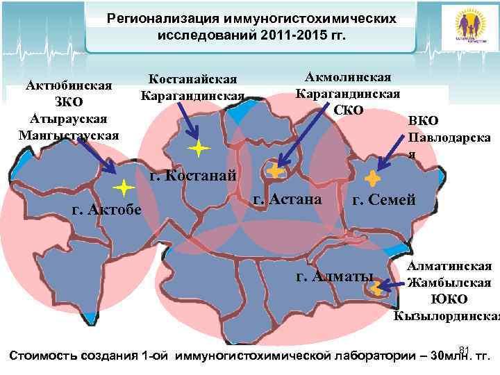 Регионализация иммуногистохимических    исследований 2011 -2015 гг.