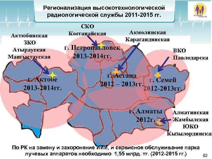 Регионализация высокотехнологической    радиологической службы 2011 -2015 гг.