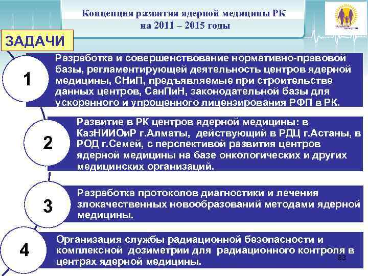 Концепция развития ядерной медицины РК     на 2011