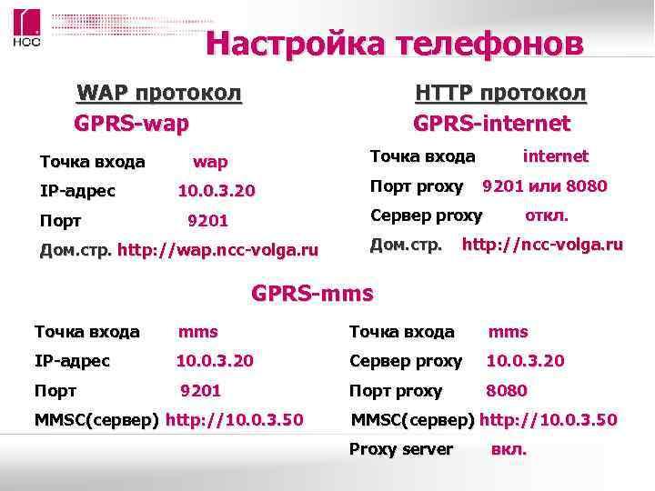 Настройка телефонов WAP протокол      HTTP