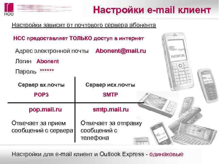 Настройки e-mail клиент Настройки зависят от почтового сервера