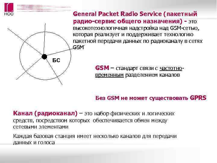 General Packet Radio Service (пакетный