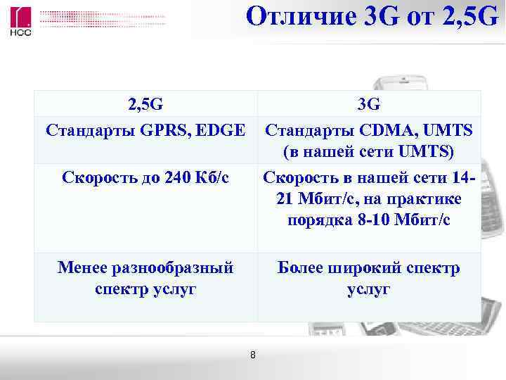 Отличие 3 G от 2, 5 G