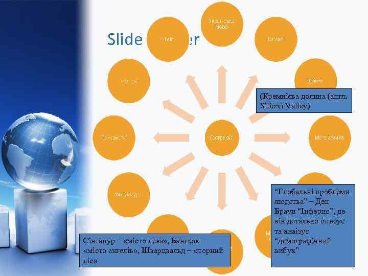 Slide master       (Кремнієва долина (англ.