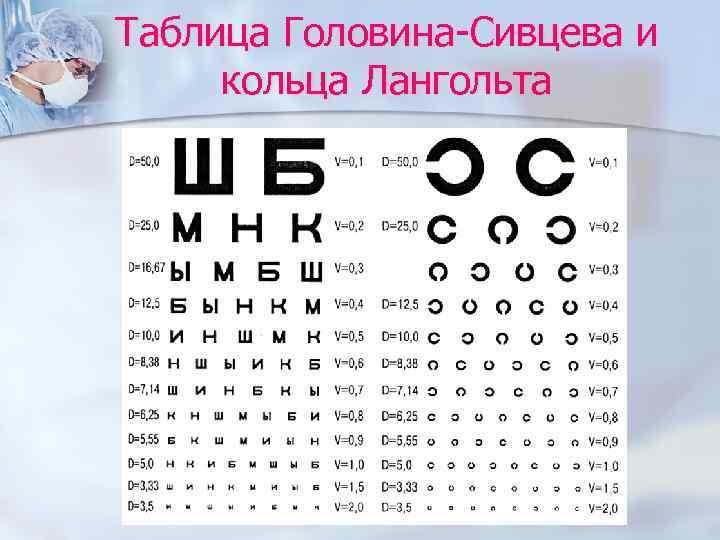 Таблица Головина-Сивцева и кольца Лангольта