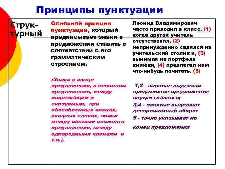 Принципы пунктуации Струк-  Основной принцип   Леонид Владимирович