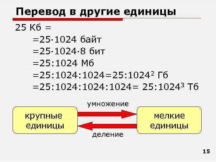 Перевод в другие единицы 25 Кб =  =25· 1024 байт  =25· 1024·