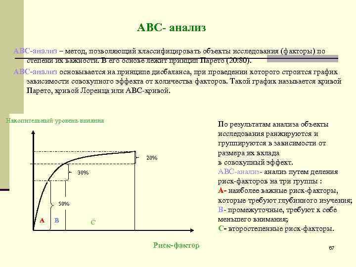 АВС- анализ  АВС-анализ – метод, позволяющий классифицировать