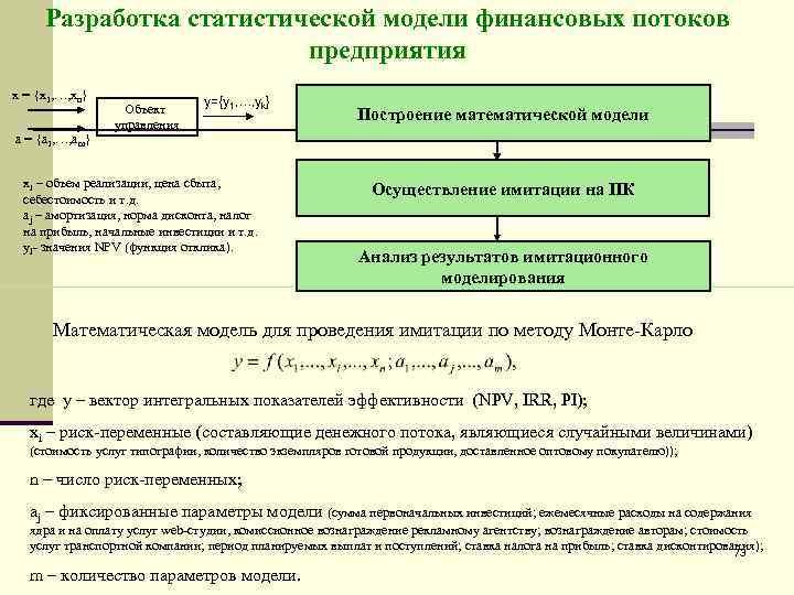 Разработка статистической модели финансовых потоков     предприятия x = {x