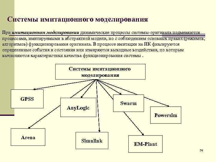 Системы имитационного моделирования При имитационном моделировании динамические процессы системы-оригинала подменяются процессами, имитируемыми в