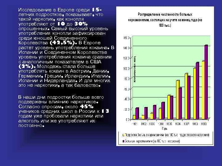Исследование в Европе среди 15 - летних подростков, показывает, что такой наркотик, как конопля