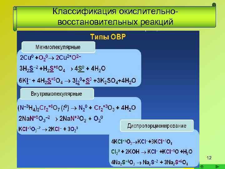 Классификация окислительно- восстановительных реакций      12
