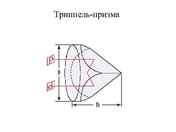 Триппель-призма