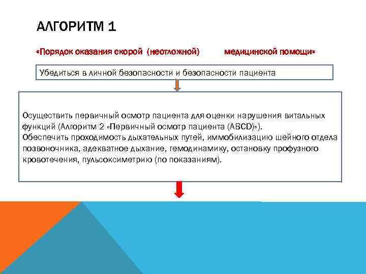 АЛГОРИТМ 1 «Порядок оказания скорой (неотложной) медицинской помощи» Убедиться в личной безопасности