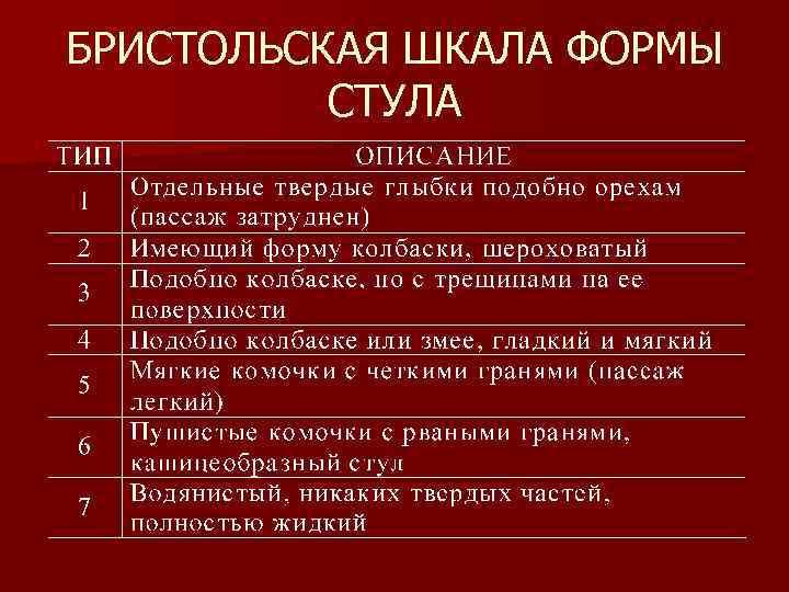 БРИСТОЛЬСКАЯ ШКАЛА ФОРМЫ  СТУЛА