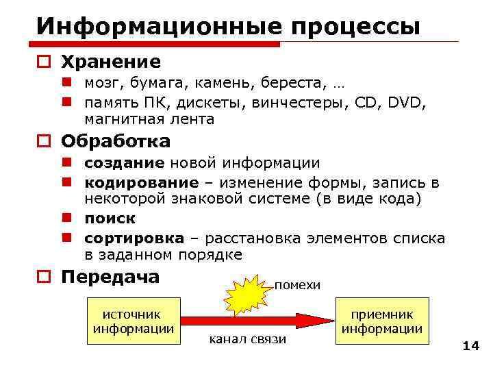 Информационные процессы o Хранение  n мозг, бумага, камень, береста, …  n память