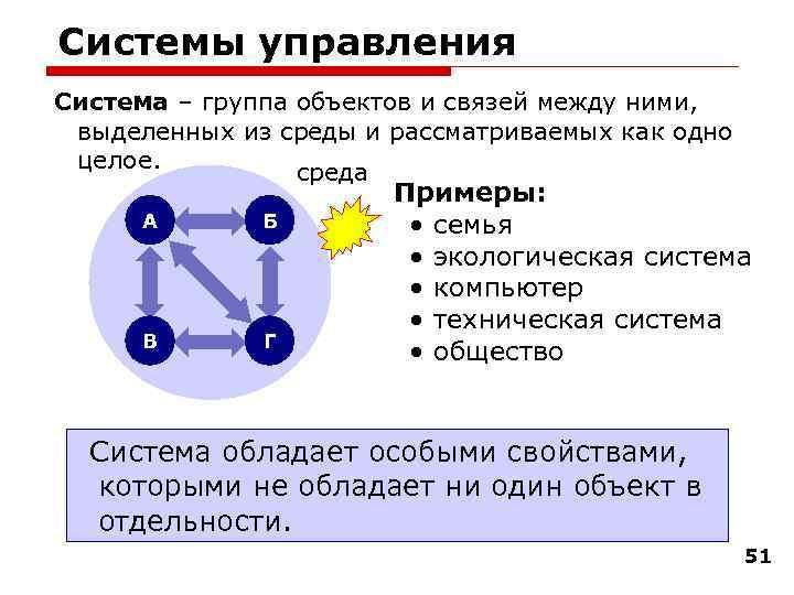 Системы управления Система – группа объектов и связей между ними,  выделенных из среды