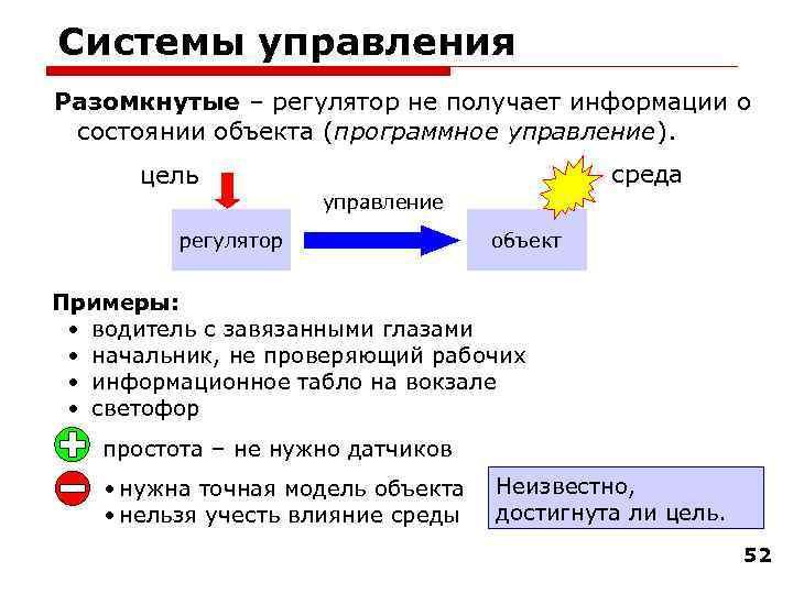 Системы управления Разомкнутые – регулятор не получает информации о состоянии объекта (программное управление).
