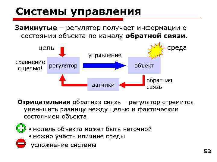 Системы управления Замкнутые – регулятор получает информации о состоянии объекта по каналу обратной связи.