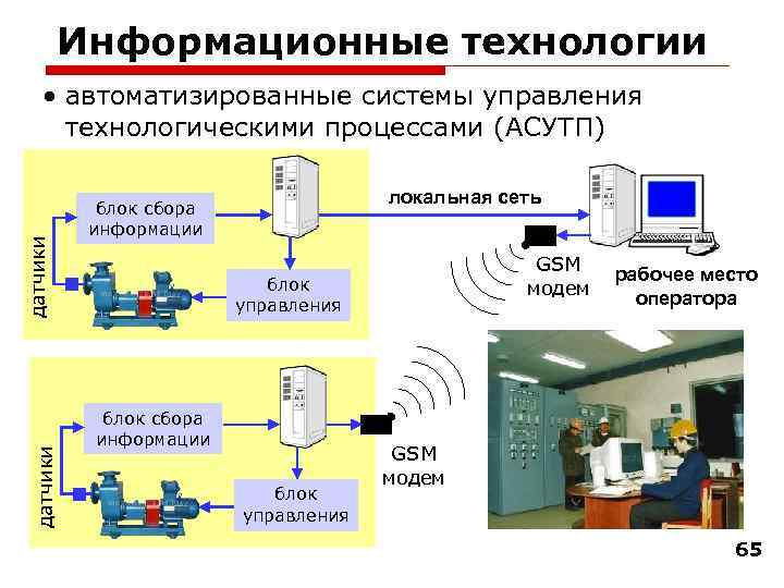 Информационные технологии  • автоматизированные системы управления  технологическими процессами (АСУТП)