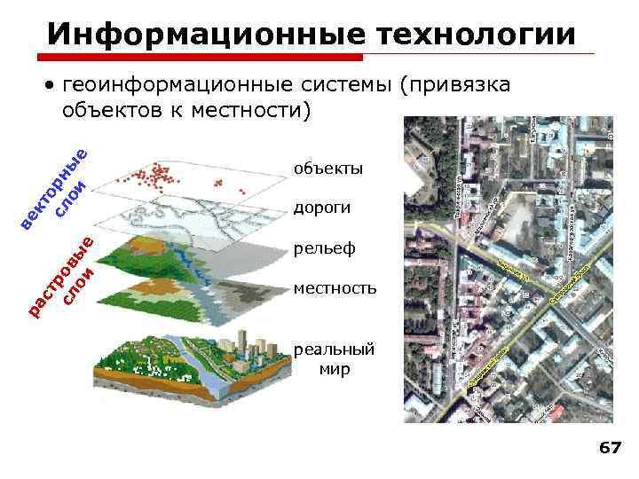 Информационные технологии  • геоинформационные системы (привязка  объектов к местности)