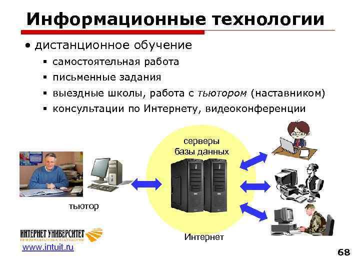 Информационные технологии • дистанционное обучение § самостоятельная работа § письменные задания § выездные школы,