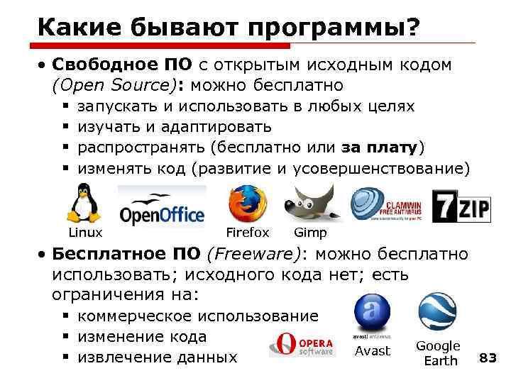 Какие бывают программы?  • Свободное ПО с открытым исходным кодом  (Open Source):