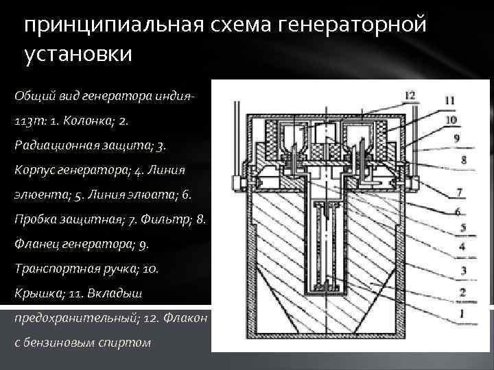 принципиальная схема генераторной  установки Общий вид генератора индия- 113 m: 1. Колонка;