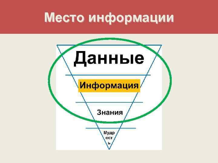 Место информации