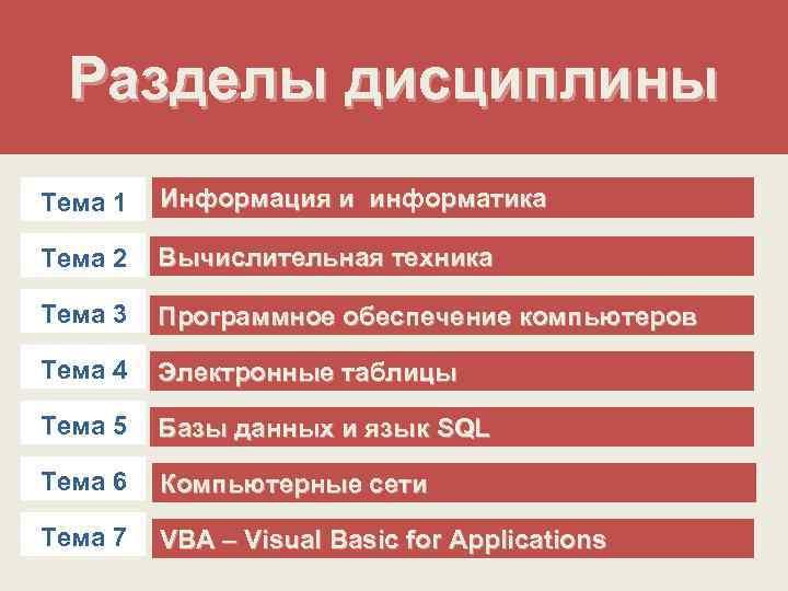 Разделы дисциплины Тема 1  Информация и информатика Тема 2  Вычислительная техника