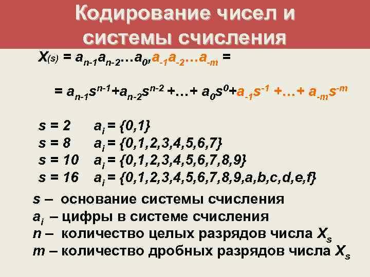 Кодирование чисел и  системы счисления X(s) = an-1 an-2…a 0, a-1 a-2…a-m