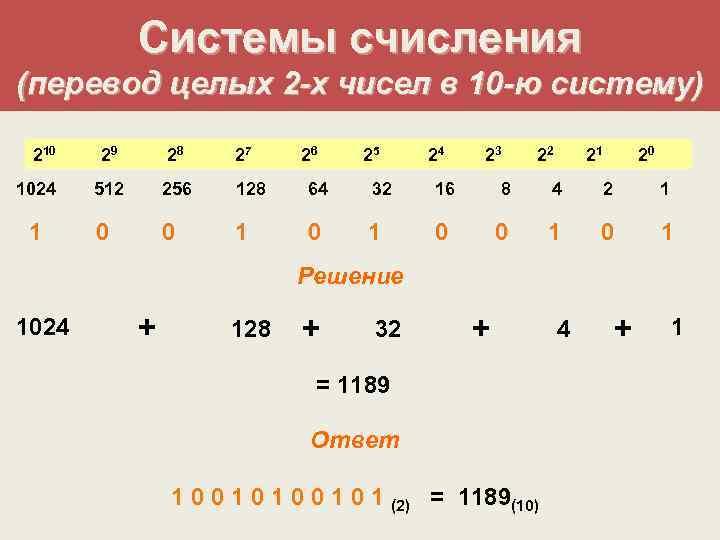 Системы счисления (перевод целых 2 -х чисел в 10 -ю систему)