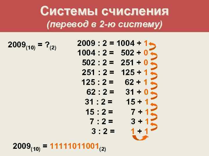 Системы счисления  (перевод в 2 -ю систему) 2009(10) = ?