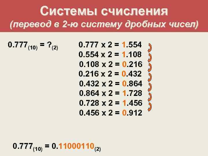 Системы счисления (перевод в 2 -ю систему дробных чисел) 0. 777(10)