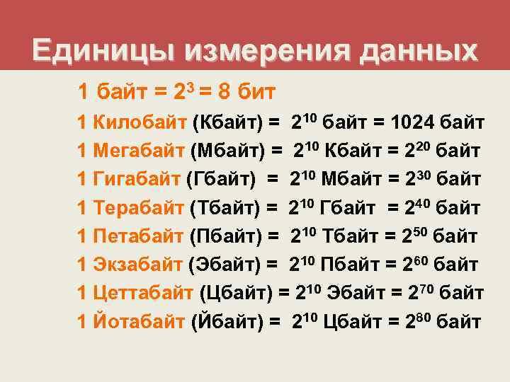 Единицы измерения данных  1 байт = 23 = 8 бит  1 Килобайт
