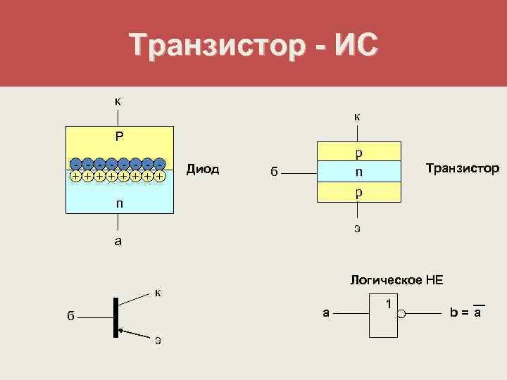 Транзистор - ИС  к       к
